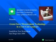 Gram Force Measurement Technology in a Low Cost Analyzer