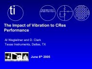 Impact of Vibration on Contact Resistance