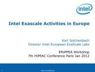 Intel(R) - Research Group Scientific Computing