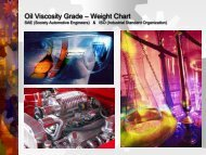 Oil Viscosity Grade – Weight Chart - SynMax Performance Lubricants