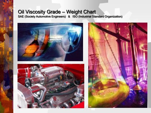 Oil Viscosity Grade – Weight Chart - SynMax Performance