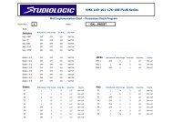 VMK Line Preset MIDI Chart - Synthax