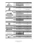 Microsoft Word - Inst Uso.doc - Synthes - Page 6