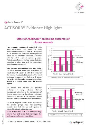 ACTISORB® Evidence Highlights - Systagenix