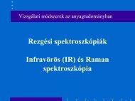 IR spektroszkópia - MTA SzFKI
