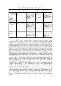 Metodický návod pro měření a hodnocení hluku v pracovním ... - Page 5