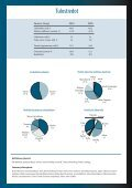 FMS ja robotiikka - Fastems - Page 7