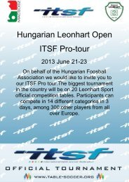 Hungarian Leonhart Open ITSF Pro-tour - International Table Soccer ...
