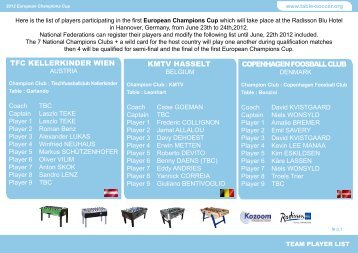 list of players - International Table Soccer Federation