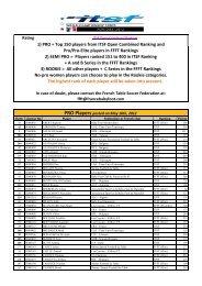 2012_05_15_diffusion classement ITSF pour WCS.xlsx