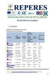 World War II casualties - Centre européen Robert Schuman