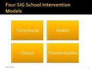Four SIG School Intervention Models - Tacoma Public Schools