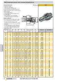HSKtA hydraulic chucks with increased clamping force - TAC Rockford