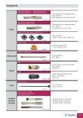 nuovi prodotti - Page 7