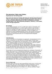 Die deutschen Tafeln nach Zahlen - Bundesverband Deutsche Tafel ...