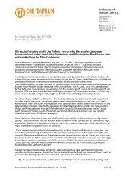 Deutschland - Bundesverband Deutsche Tafel e.V.