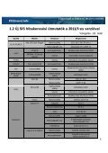 2011/4 ESI News - Bosch - Page 5
