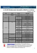2011/4 ESI News - Bosch - Page 6