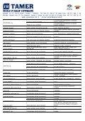 YURT İÇİ REFERANS LİSTESİ - Tamer.com.tr - Page 5