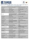 YURT İÇİ REFERANS LİSTESİ - Tamer.com.tr - Page 6