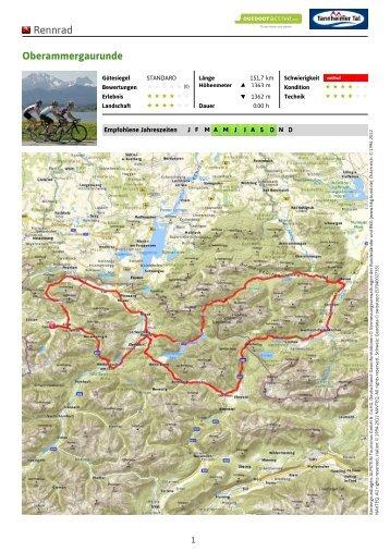 Rennrad Oberammergaurunde - Tannheimer Tal