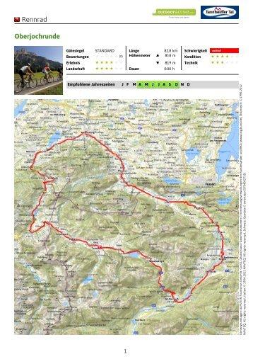 Rennrad Oberjochrunde - Tannheimer Tal