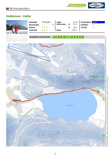 Winterwandern Haldensee - Haller - Tannheimer Tal
