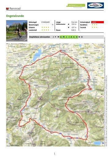 Rennrad Engetalrunde - Tannheimer Tal