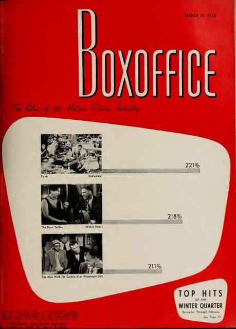 Boxoffice March101956