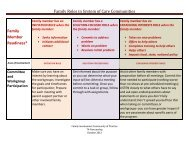 Family Roles in System of Care Communities - Technical Assistance ...