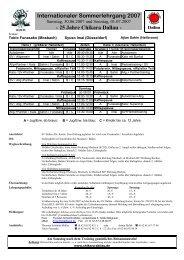 Internationaler Sommerlehrgang 2007 - 25 Jahre Chikara Dallau -