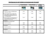 Eintrittspreise für die Freibäder der Samtgemeinde Tarmstedt