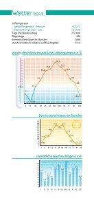 Tartu in Fakten 2013 (pdf) - Page 3