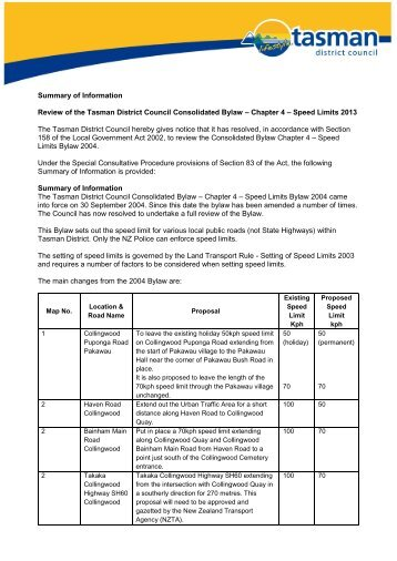 Draft Speed Limit Bylaw 2013-Summary of Information