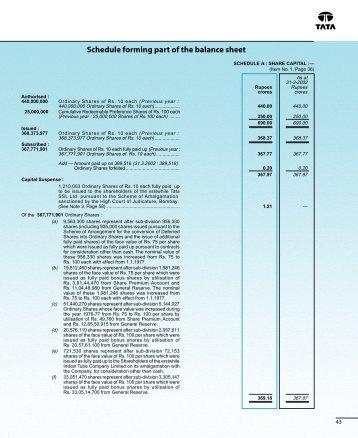 Balance sheet of tata motors 2011 and 2012