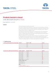 Produits laminés à chaud Liste des écarts de prix en Euro - Tata Steel