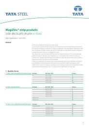 MagiZinc® strip produits Liste des écarts de prix en Euro - Tata Steel
