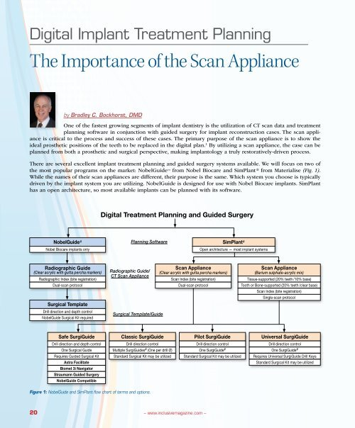 The Importance of the Scan Appliance - Glidewell Dental Labs