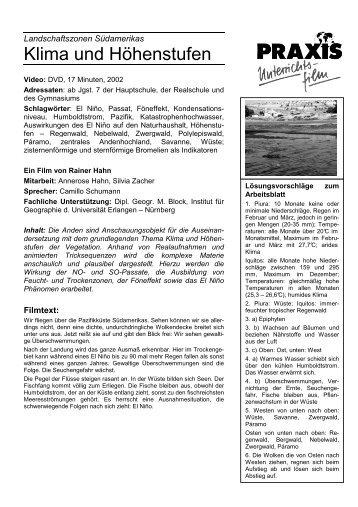 Landschaftszonen Magazine