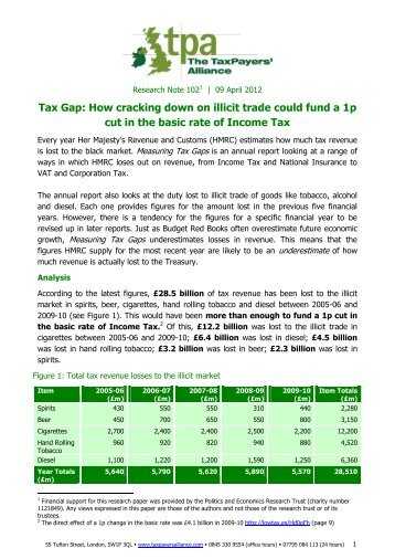 Tax Gap - The TaxPayers' Alliance