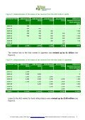 Tax Gap - The TaxPayers' Alliance - Page 3