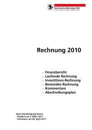 Rechnung 2010 - Technische Betriebe Wil