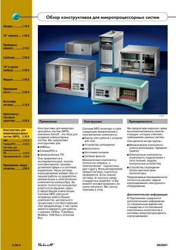 Обзор конструктивов для микропроцессорных систем ...