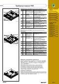 Обзор конструктивов для микропроцессорных систем ... - Page 6