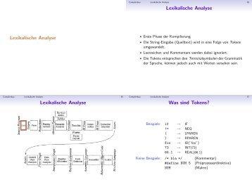 Lexikalische Analyse Lexikalische Analyse Lexikalische Analyse ...