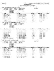 Forest Oaks Records Results - Oakridge North vs ... - TeamUnify