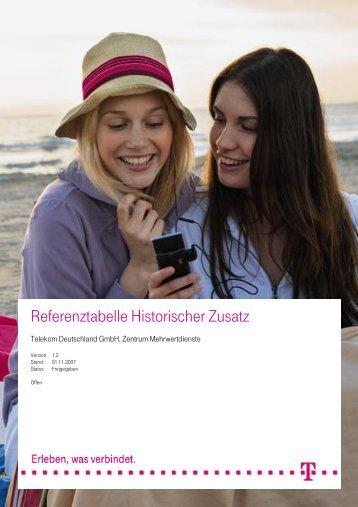 Titel unter Datei: Eigenschaften eintragen - Telekom