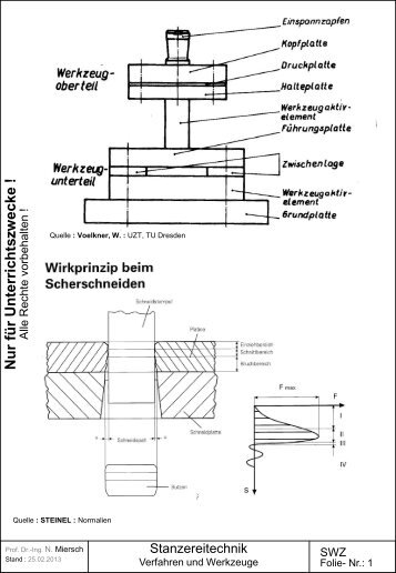 Arbeitsblätter-SWZ