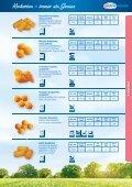P ommes Frites - Agrarfrost - Seite 7