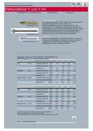 MKT-Duebel, Anker und Schwerbefestigungen